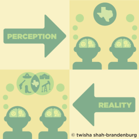 False Consensus
